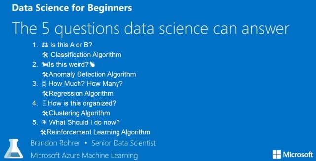 10_What Data Science Answer