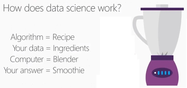 11_ How Data Science Works