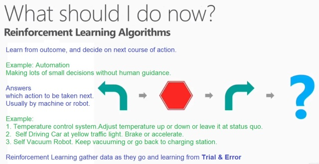 17_ Reinforcement Learning Algorithm